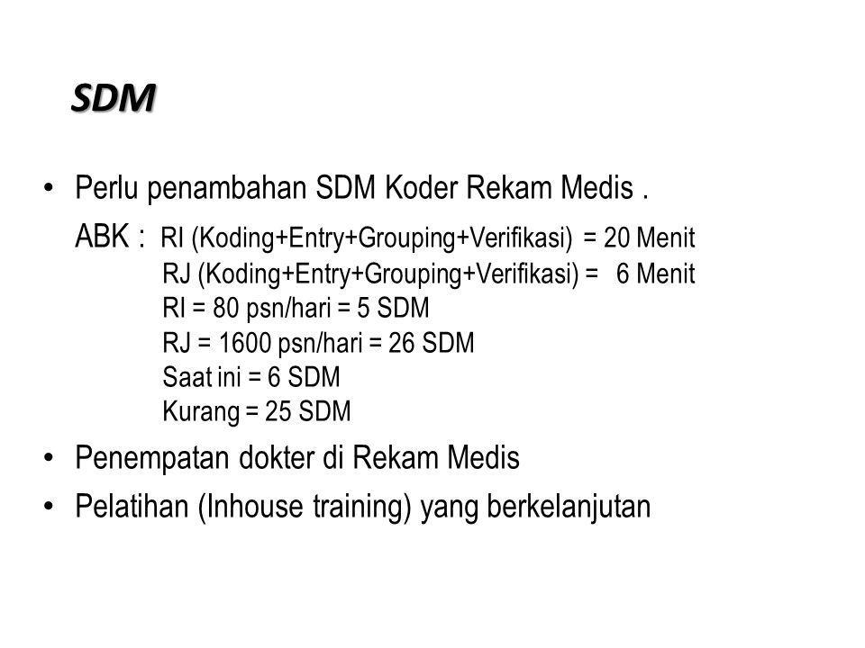 SDM Perlu penambahan SDM Koder Rekam Medis .