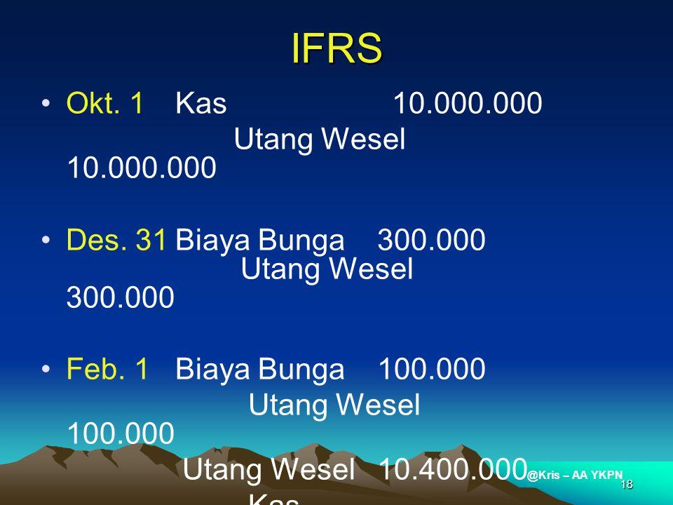 IFRS Okt. 1 Kas 10.000.000 Utang Wesel 10.000.000