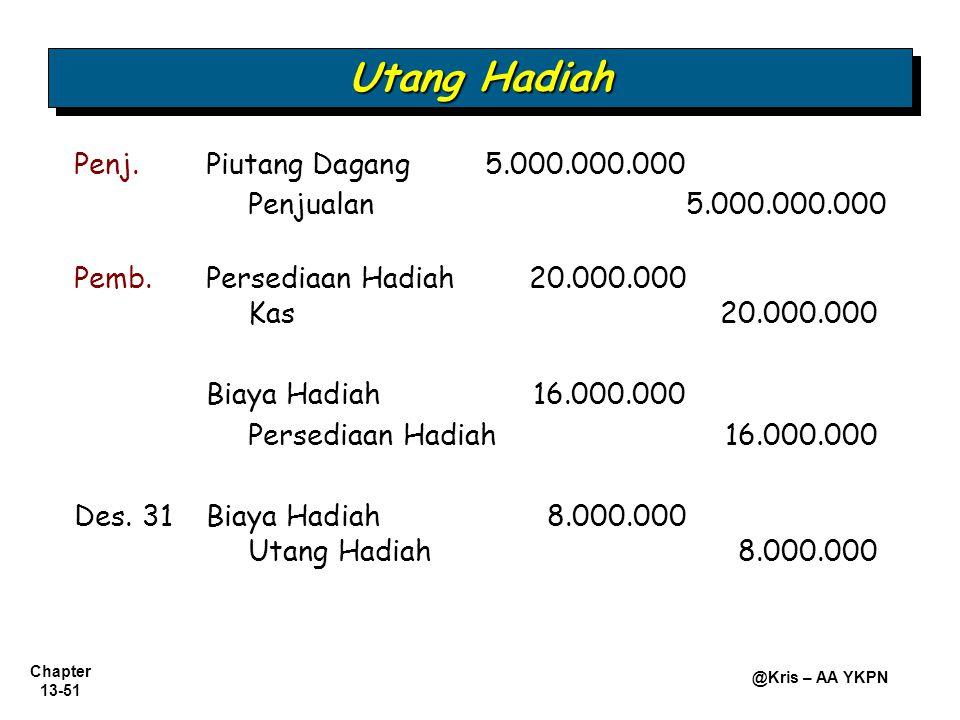 Utang Hadiah Penj. Piutang Dagang 5.000.000.000