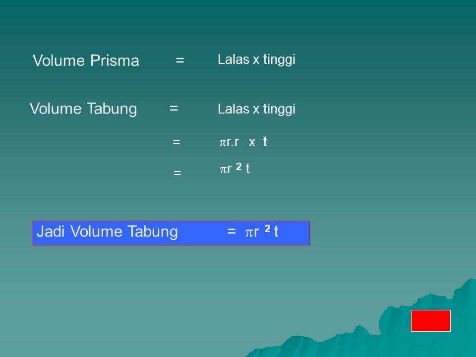 Jadi Volume Tabung = r t