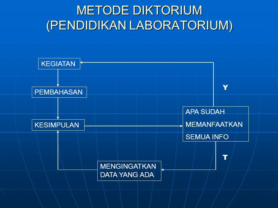 METODE DIKTORIUM (PENDIDIKAN LABORATORIUM)