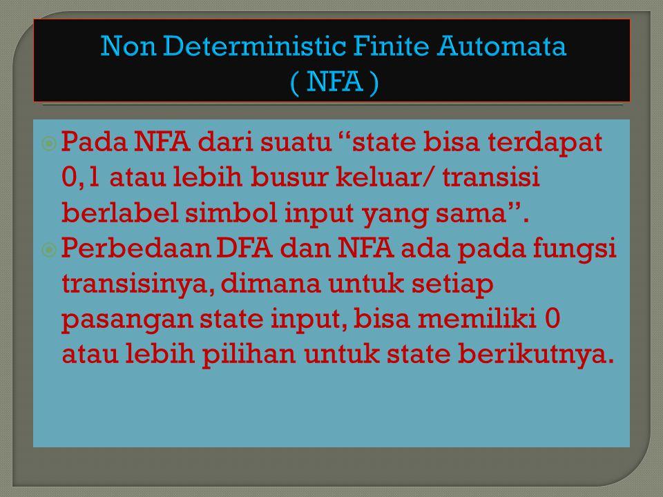 Non Deterministic Finite Automata ( NFA )