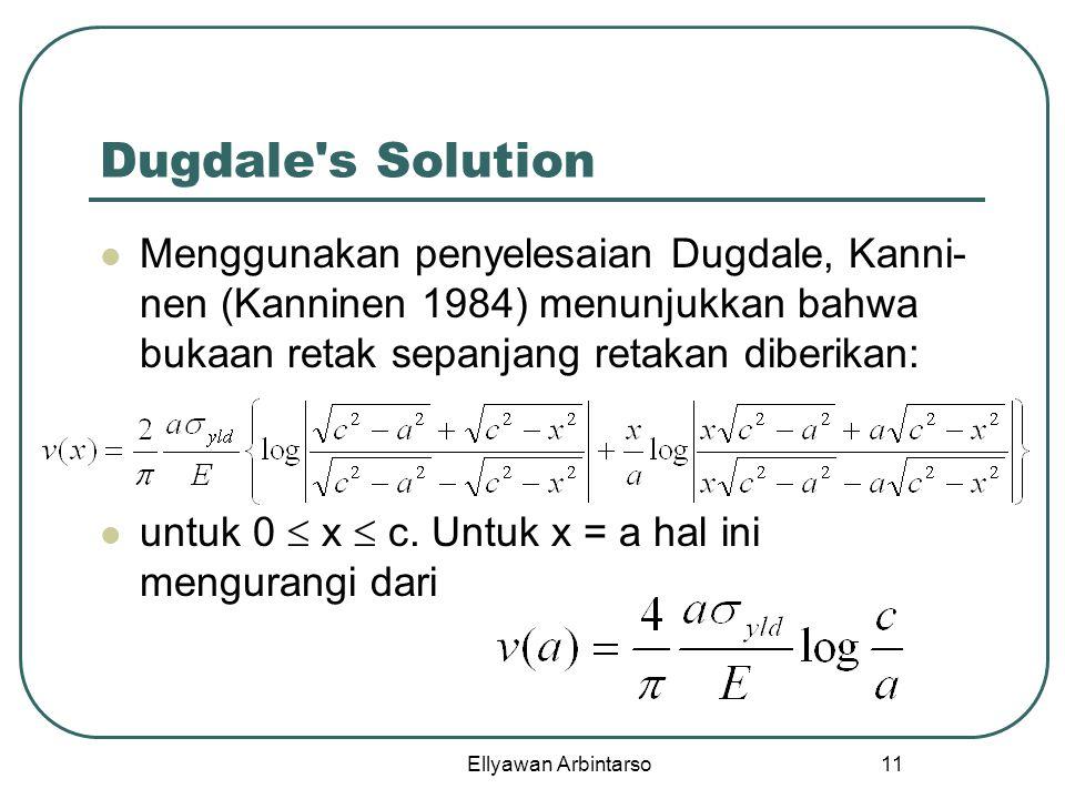 Dugdale s Solution Menggunakan penyelesaian Dugdale, Kanni-nen (Kanninen 1984) menunjukkan bahwa bukaan retak sepanjang retakan diberikan: