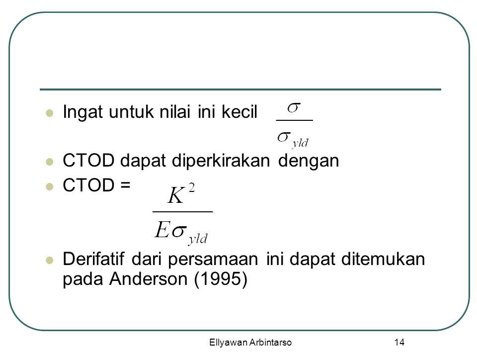 Ingat untuk nilai ini kecil CTOD dapat diperkirakan dengan CTOD =