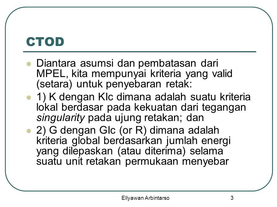 CTOD Diantara asumsi dan pembatasan dari MPEL, kita mempunyai kriteria yang valid (setara) untuk penyebaran retak: