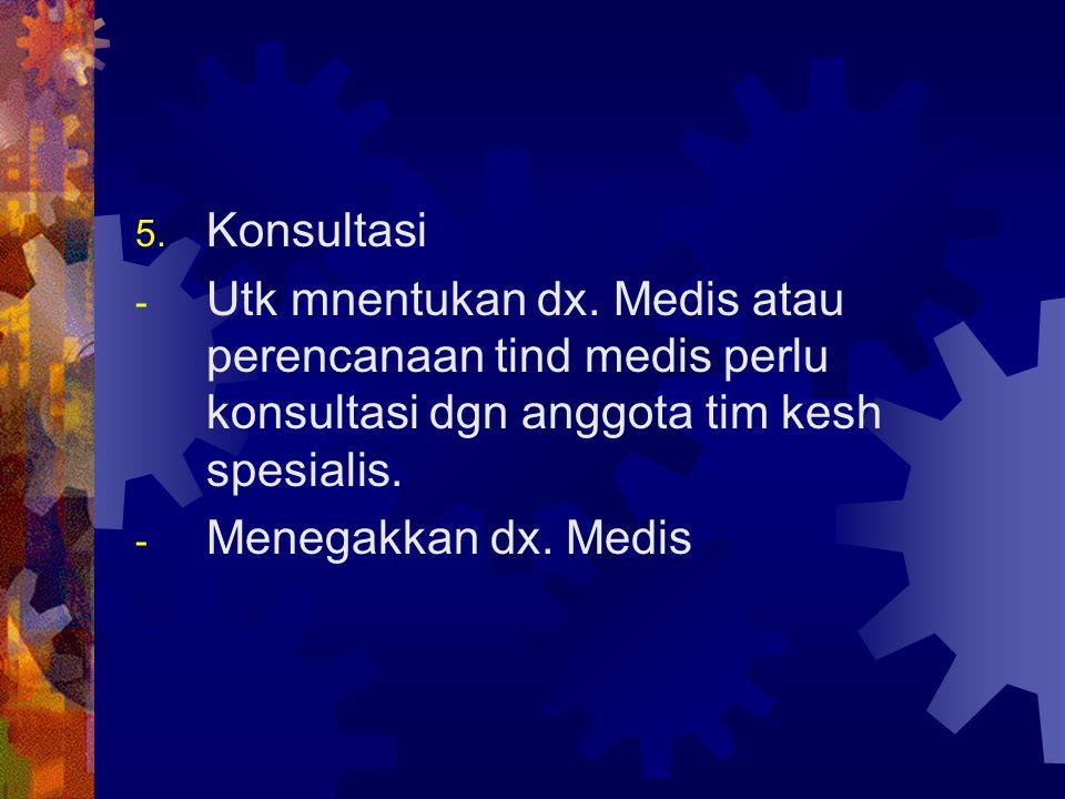 Konsultasi Utk mnentukan dx. Medis atau perencanaan tind medis perlu konsultasi dgn anggota tim kesh spesialis.