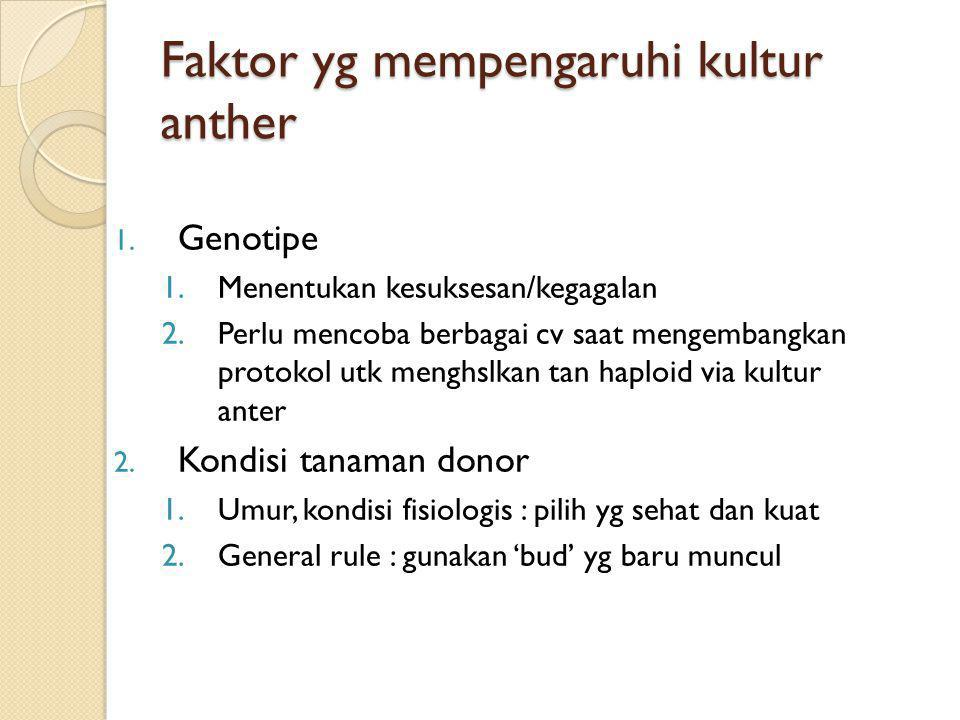 Faktor yg mempengaruhi kultur anther