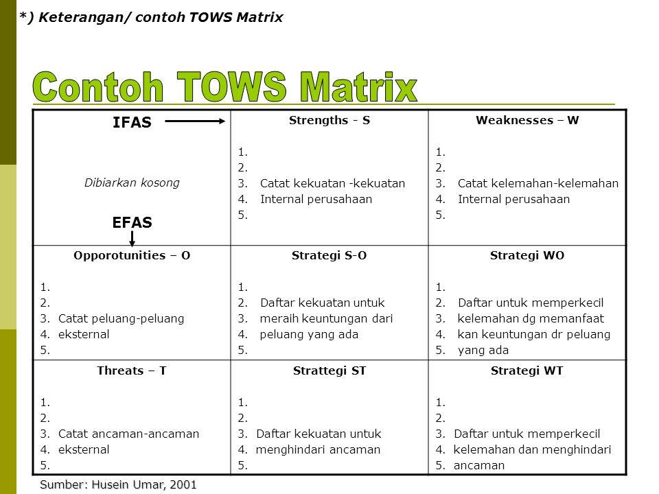 Contoh TOWS Matrix IFAS EFAS *) Keterangan/ contoh TOWS Matrix
