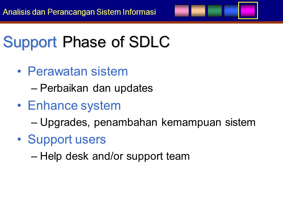 Support Phase of SDLC Perawatan sistem Enhance system Support users