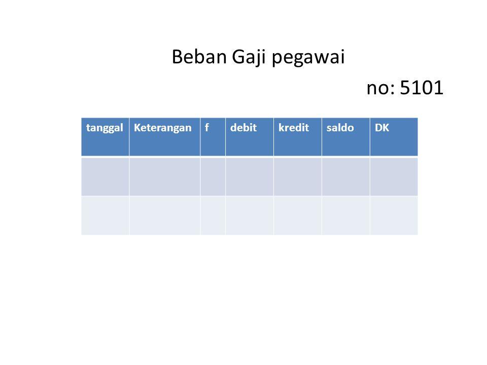 Beban Gaji pegawai no: 5101 tanggal Keterangan f debit kredit saldo DK
