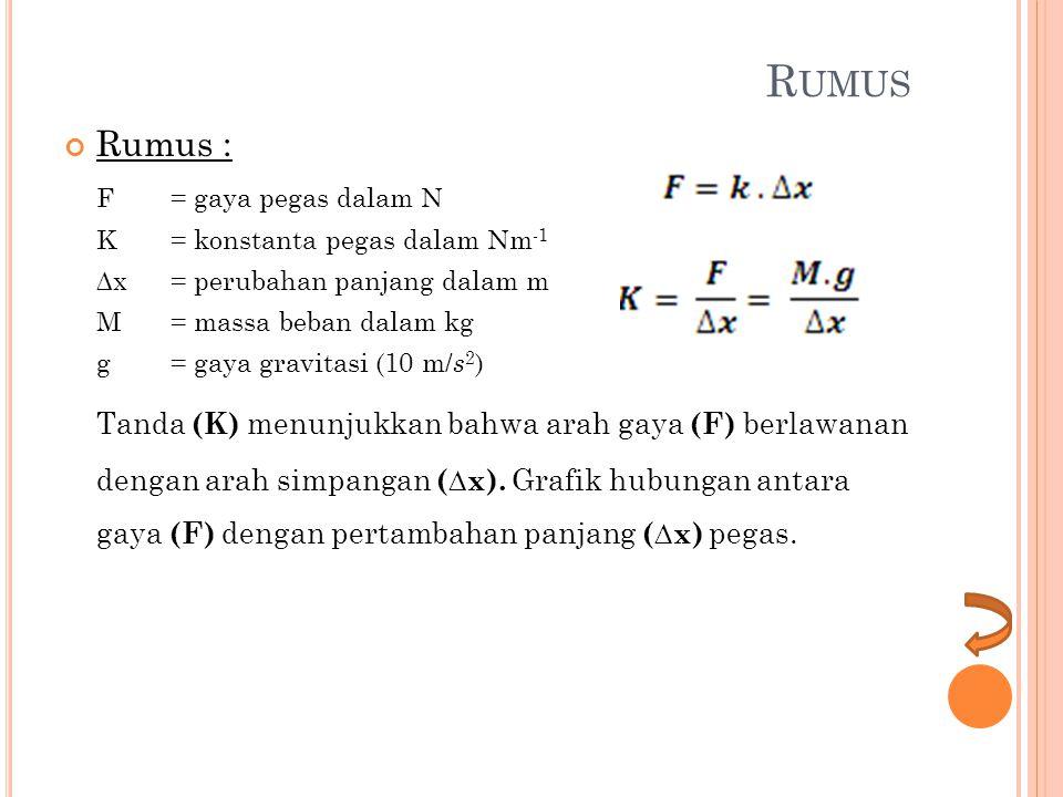 Rumus Rumus : F = gaya pegas dalam N
