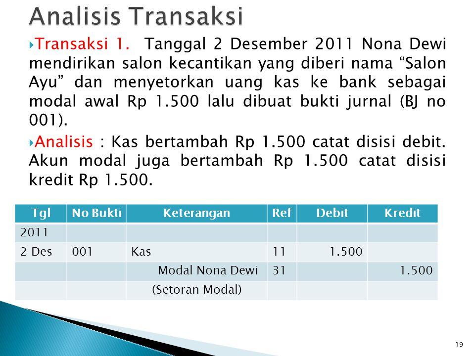 Analisis Transaksi