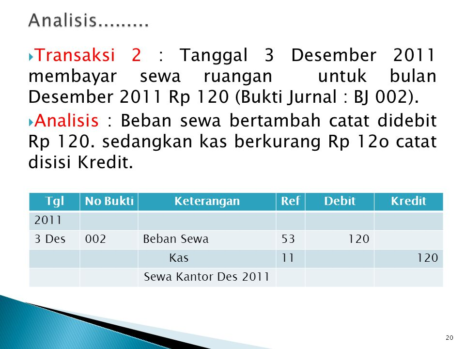 Analisis......... Transaksi 2 : Tanggal 3 Desember 2011 membayar sewa ruangan untuk bulan Desember 2011 Rp 120 (Bukti Jurnal : BJ 002).