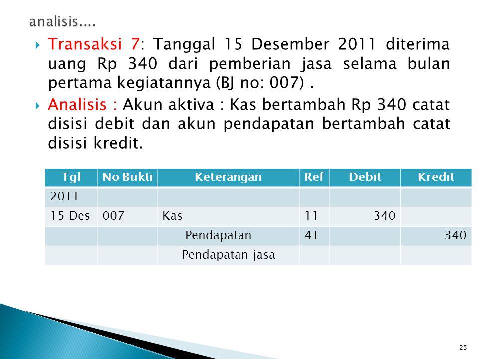 analisis.... Transaksi 7: Tanggal 15 Desember 2011 diterima uang Rp 340 dari pemberian jasa selama bulan pertama kegiatannya (BJ no: 007) .