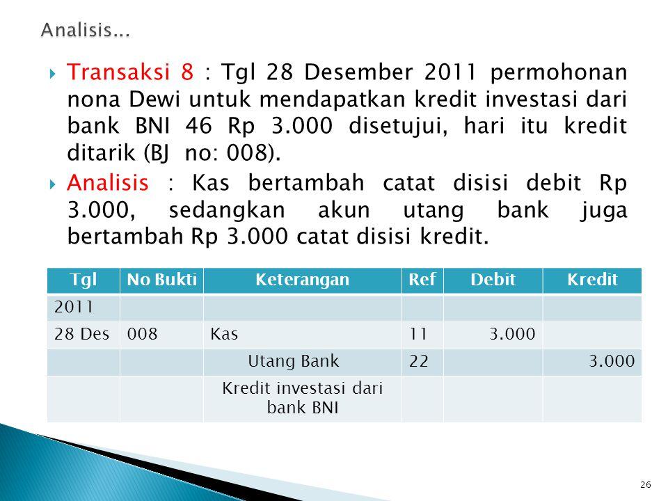 Kredit investasi dari bank BNI