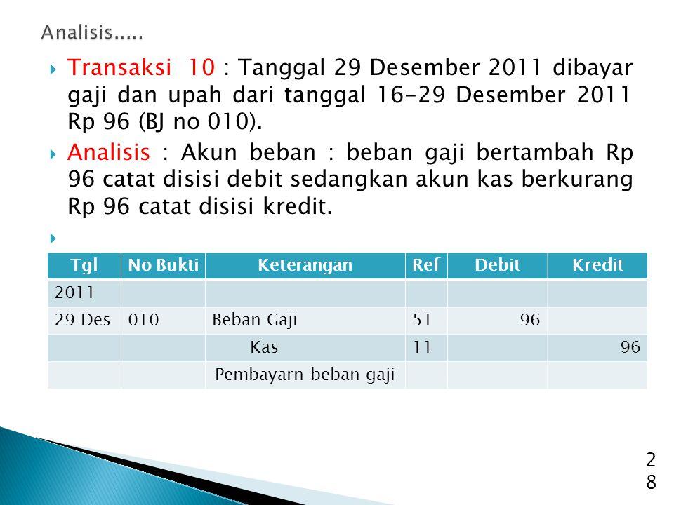 Analisis..... Transaksi 10 : Tanggal 29 Desember 2011 dibayar gaji dan upah dari tanggal 16-29 Desember 2011 Rp 96 (BJ no 010).