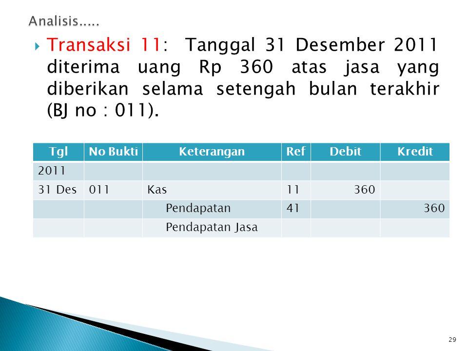 Analisis..... Transaksi 11: Tanggal 31 Desember 2011 diterima uang Rp 360 atas jasa yang diberikan selama setengah bulan terakhir (BJ no : 011).