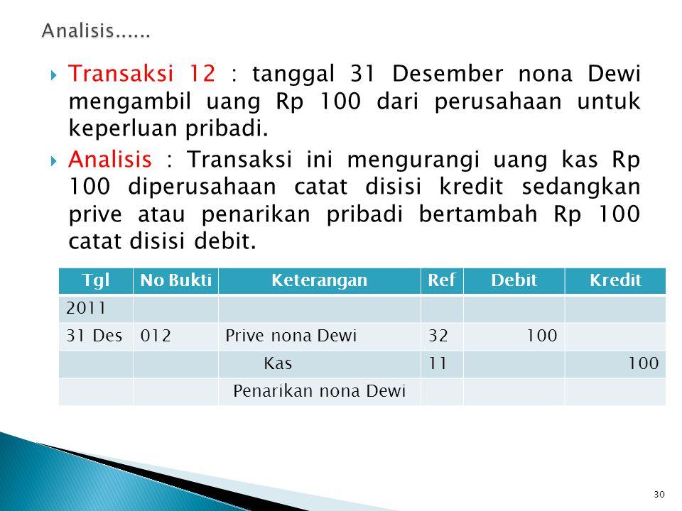 Analisis...... Transaksi 12 : tanggal 31 Desember nona Dewi mengambil uang Rp 100 dari perusahaan untuk keperluan pribadi.