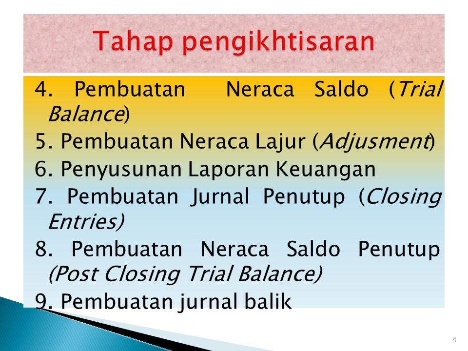 Tahap pengikhtisaran 4. Pembuatan Neraca Saldo (Trial Balance)
