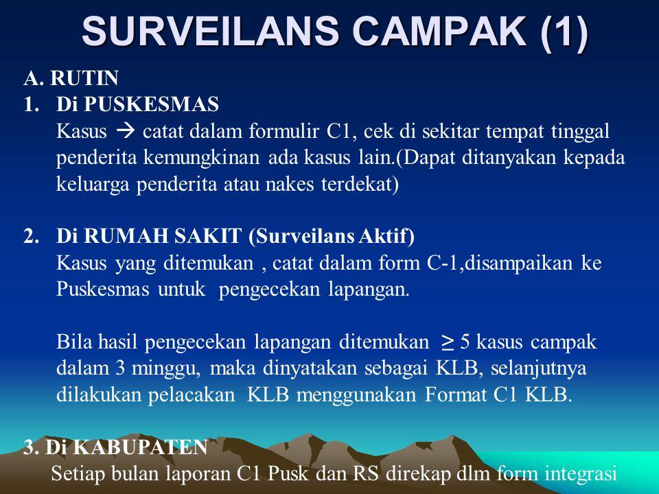 SURVEILANS CAMPAK (1) A. RUTIN Di PUSKESMAS