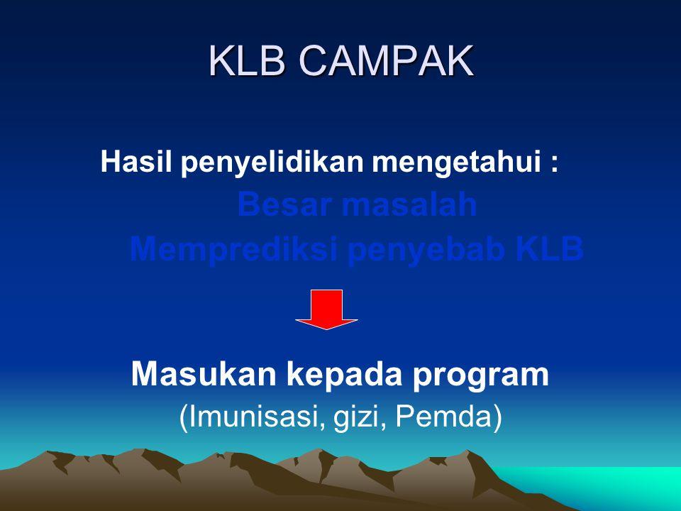 KLB CAMPAK Masukan kepada program Hasil penyelidikan mengetahui :
