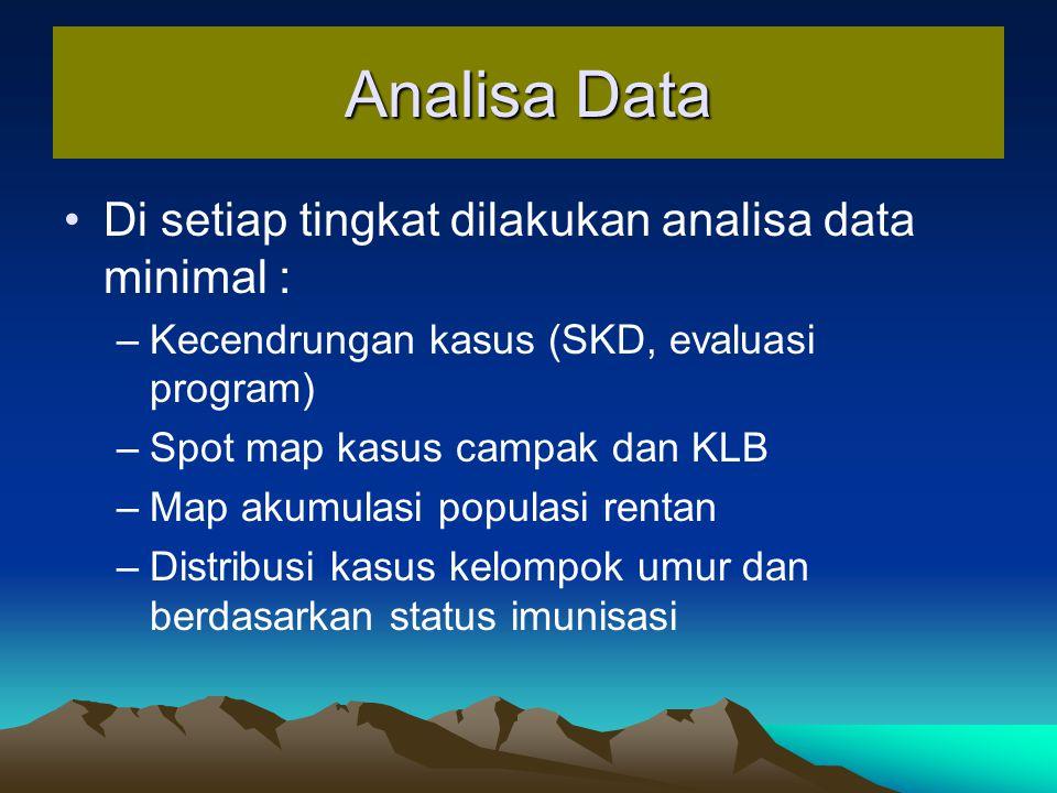 Analisa Data Di setiap tingkat dilakukan analisa data minimal :