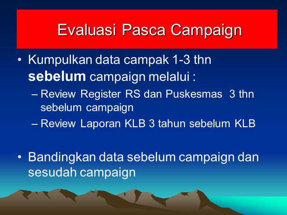 Evaluasi Pasca Campaign