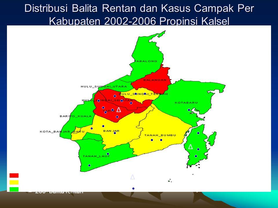 Distribusi Balita Rentan dan Kasus Campak Per Kabupaten 2002-2006 Propinsi Kalsel