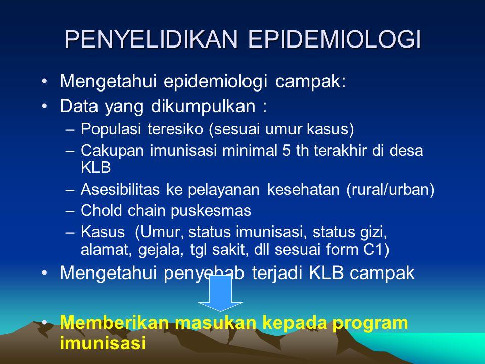 PENYELIDIKAN EPIDEMIOLOGI