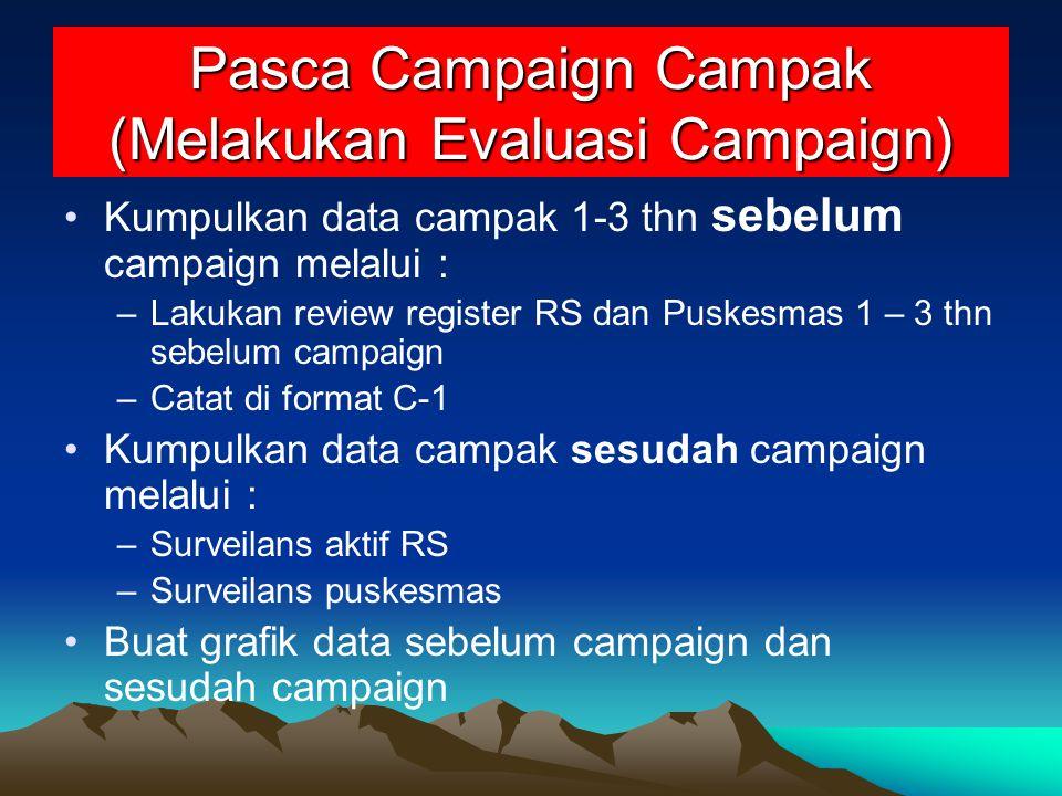 Pasca Campaign Campak (Melakukan Evaluasi Campaign)