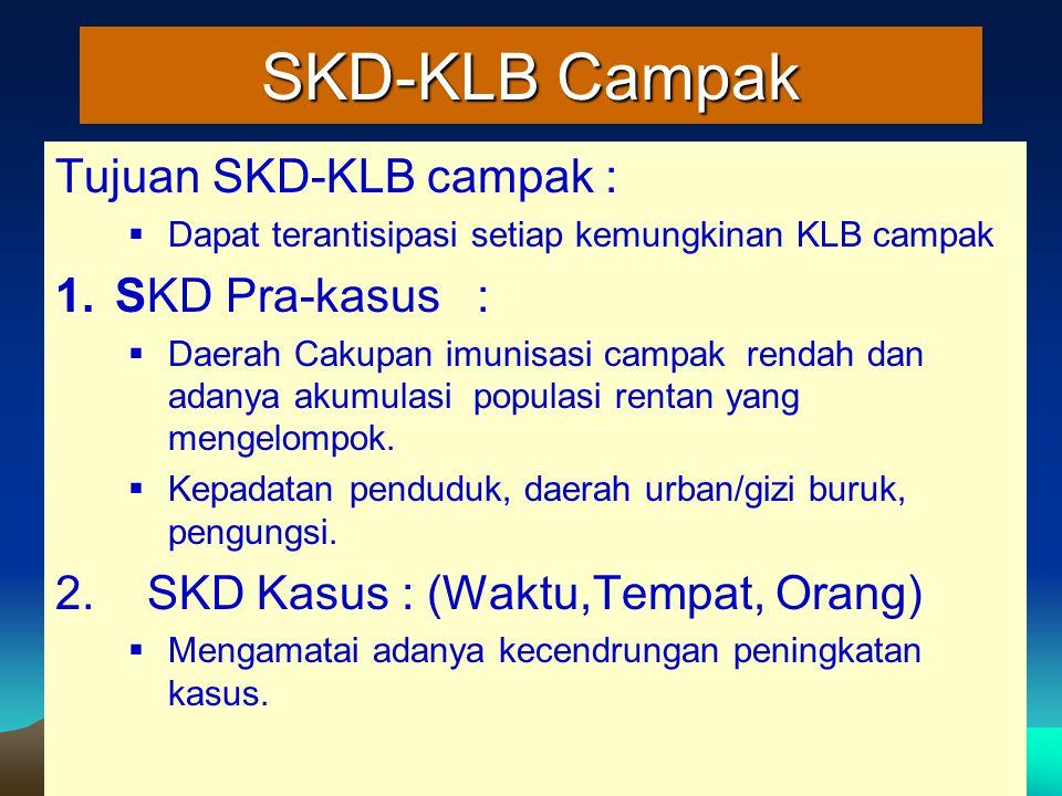 SKD-KLB Campak Tujuan SKD-KLB campak : SKD Pra-kasus :