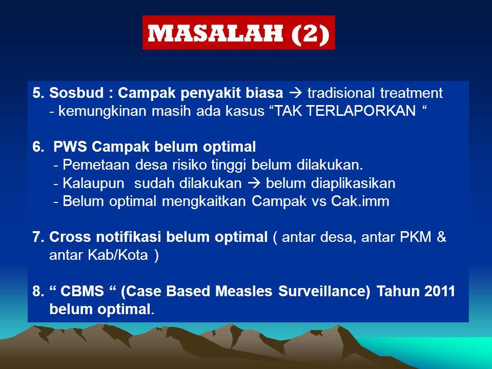 MASALAH (2) 5. Sosbud : Campak penyakit biasa  tradisional treatment