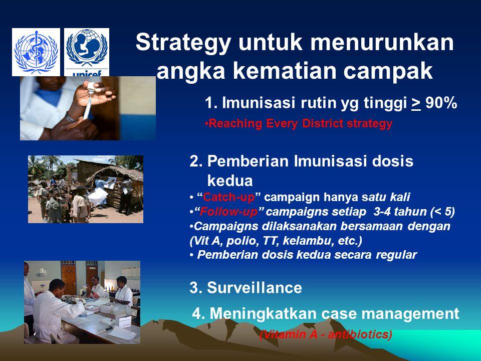 Strategy untuk menurunkan angka kematian campak
