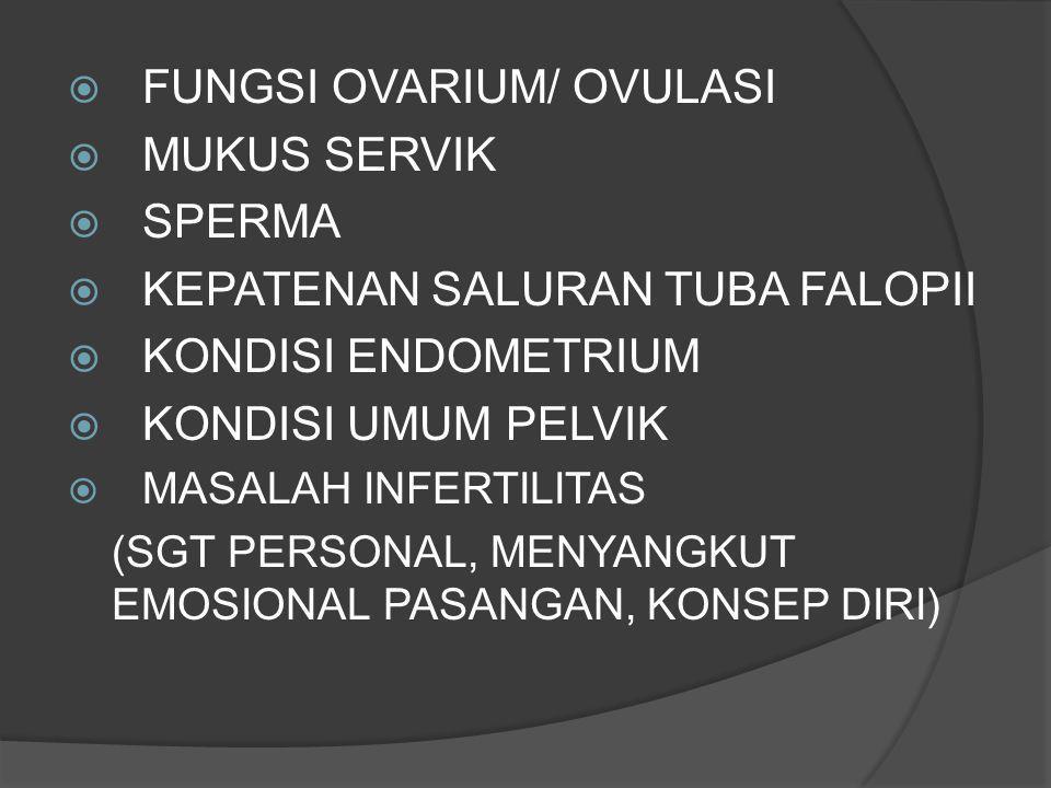 FUNGSI OVARIUM/ OVULASI MUKUS SERVIK SPERMA
