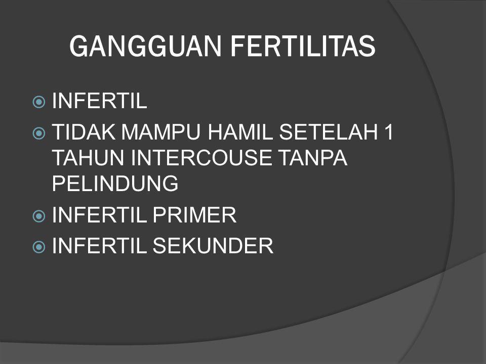 GANGGUAN FERTILITAS INFERTIL