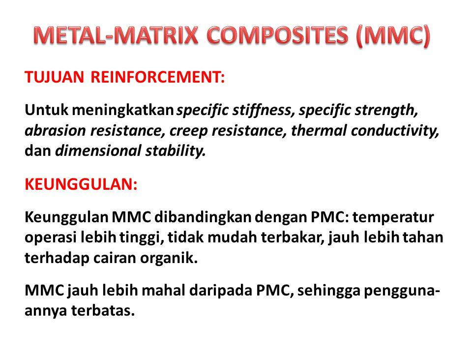 METAL-MATRIX COMPOSITES (MMC)