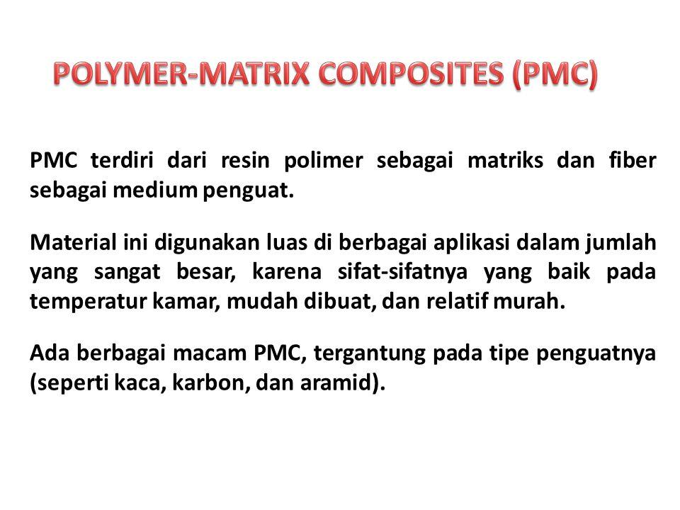 POLYMER-MATRIX COMPOSITES (PMC)