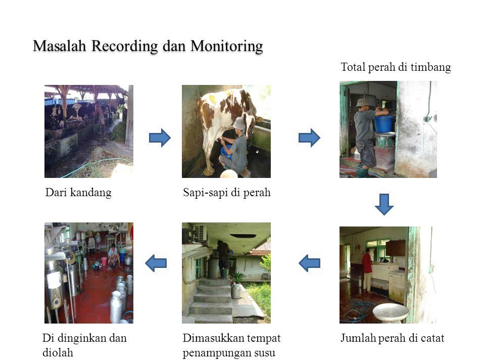 Masalah Recording dan Monitoring
