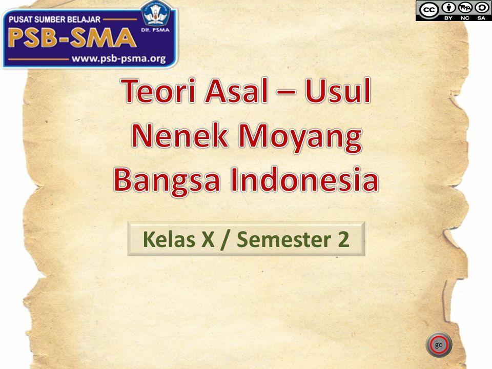 Teori Asal – Usul Nenek Moyang Bangsa Indonesia