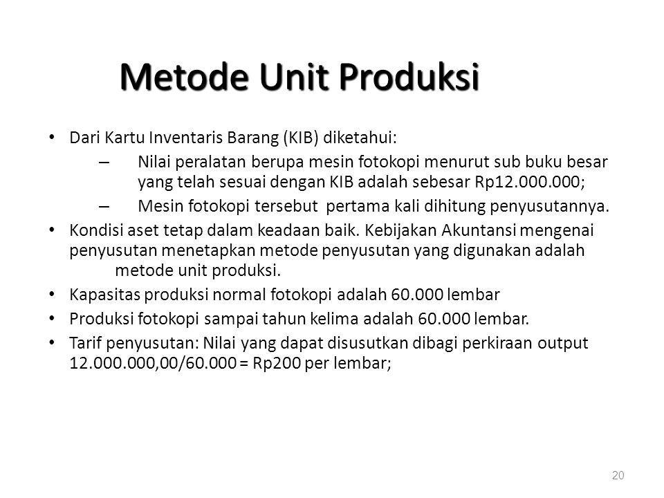 Metode Unit Produksi Dari Kartu Inventaris Barang (KIB) diketahui: