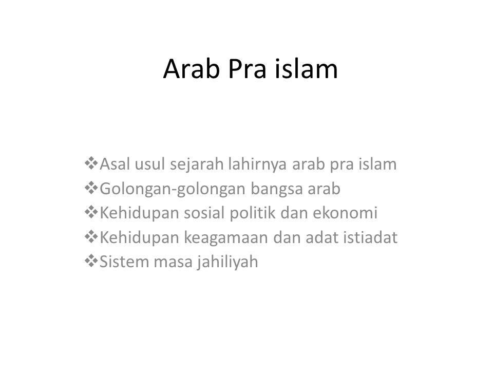 Arab Pra islam Asal usul sejarah lahirnya arab pra islam