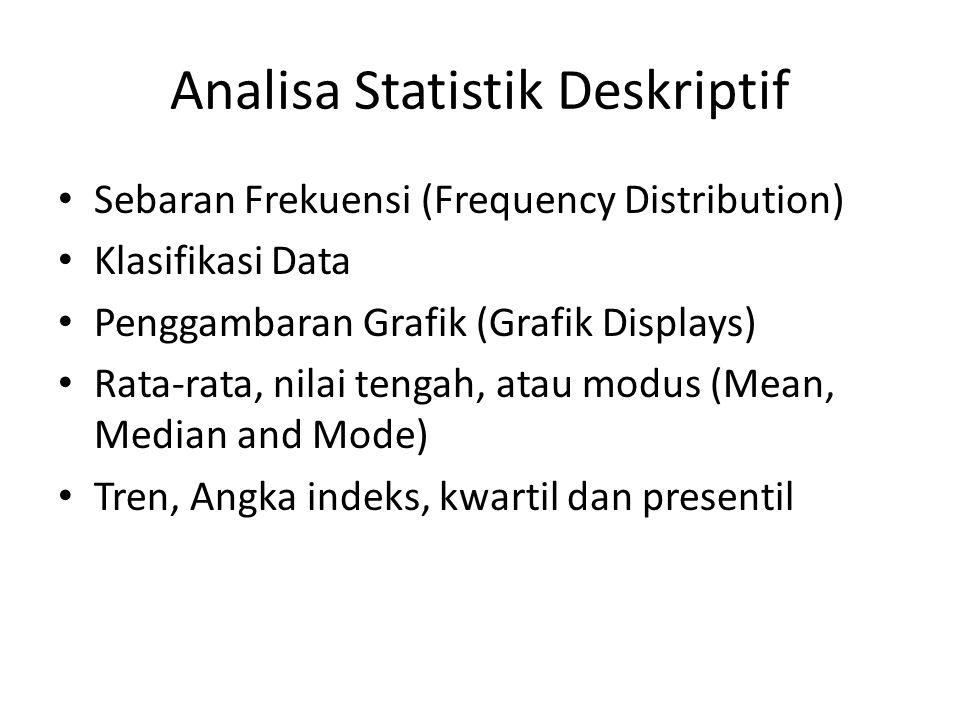 Analisa Statistik Deskriptif