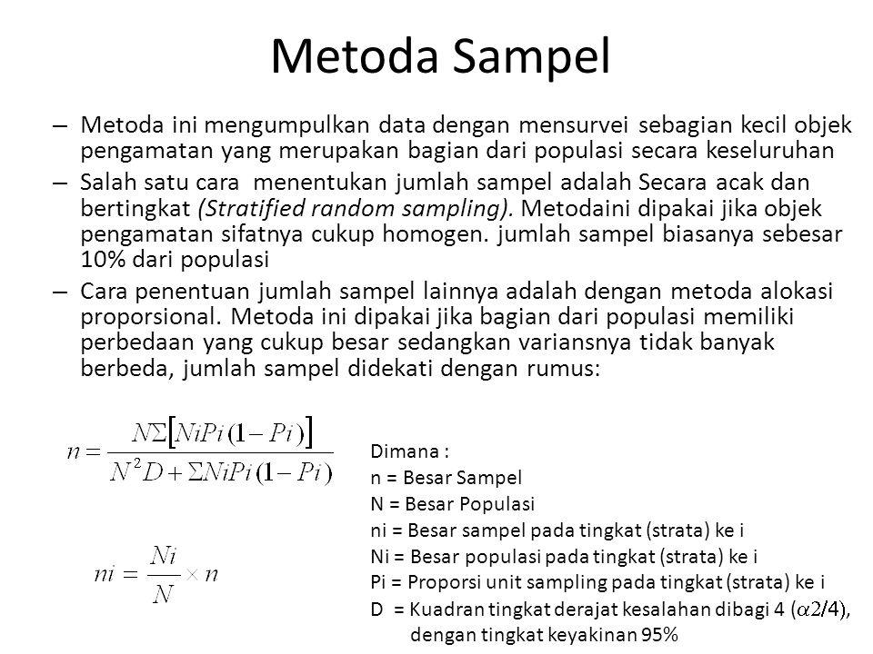 Metoda Sampel Metoda ini mengumpulkan data dengan mensurvei sebagian kecil objek pengamatan yang merupakan bagian dari populasi secara keseluruhan.