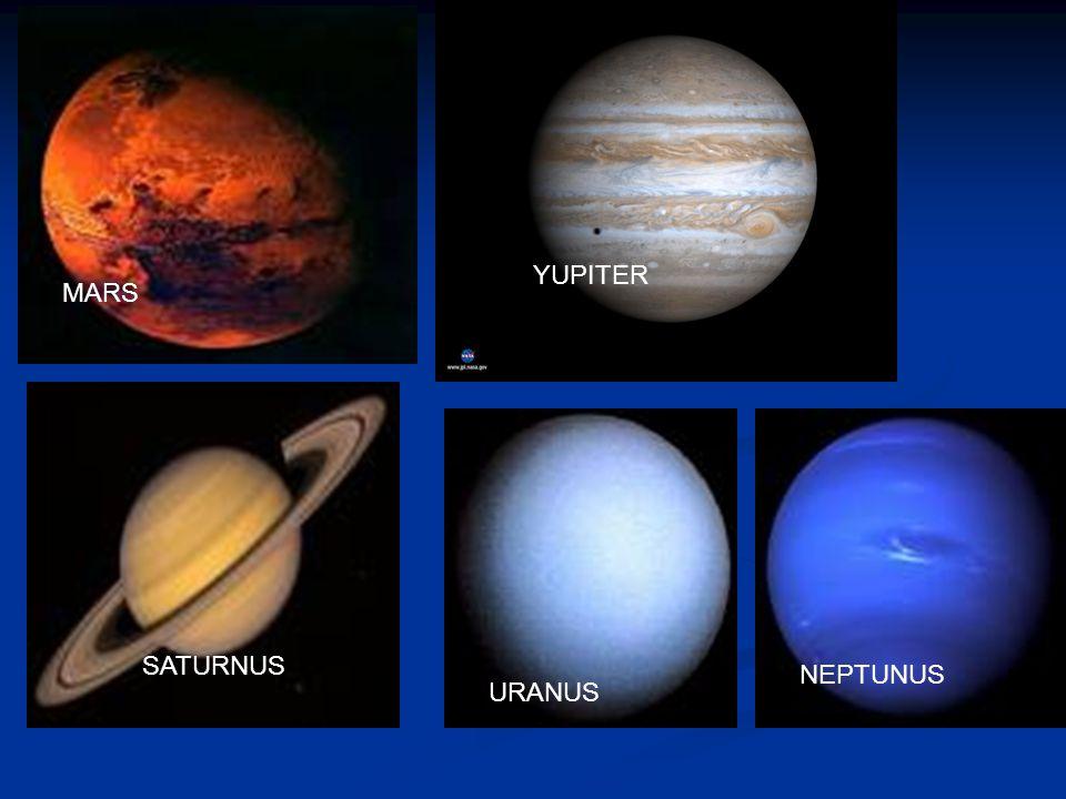 YUPITER MARS SATURNUS NEPTUNUS URANUS