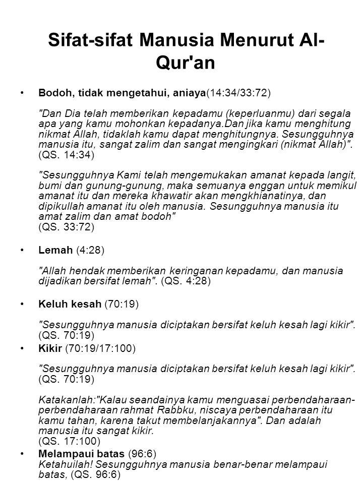 Sifat-sifat Manusia Menurut Al-Qur an
