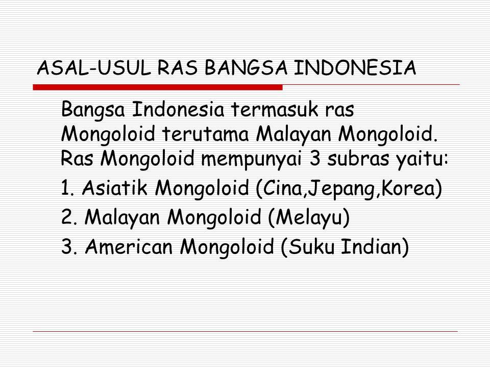 ASAL-USUL RAS BANGSA INDONESIA