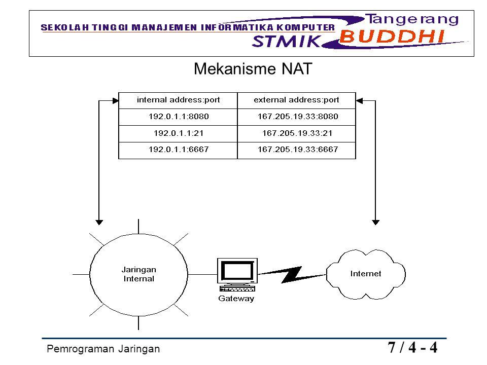 Mekanisme NAT Pemrograman Jaringan 7 / 4 - 4.