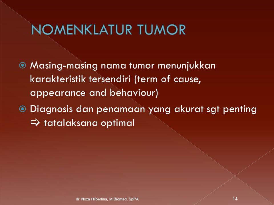 NOMENKLATUR TUMOR Masing-masing nama tumor menunjukkan karakteristik tersendiri (term of cause, appearance and behaviour)