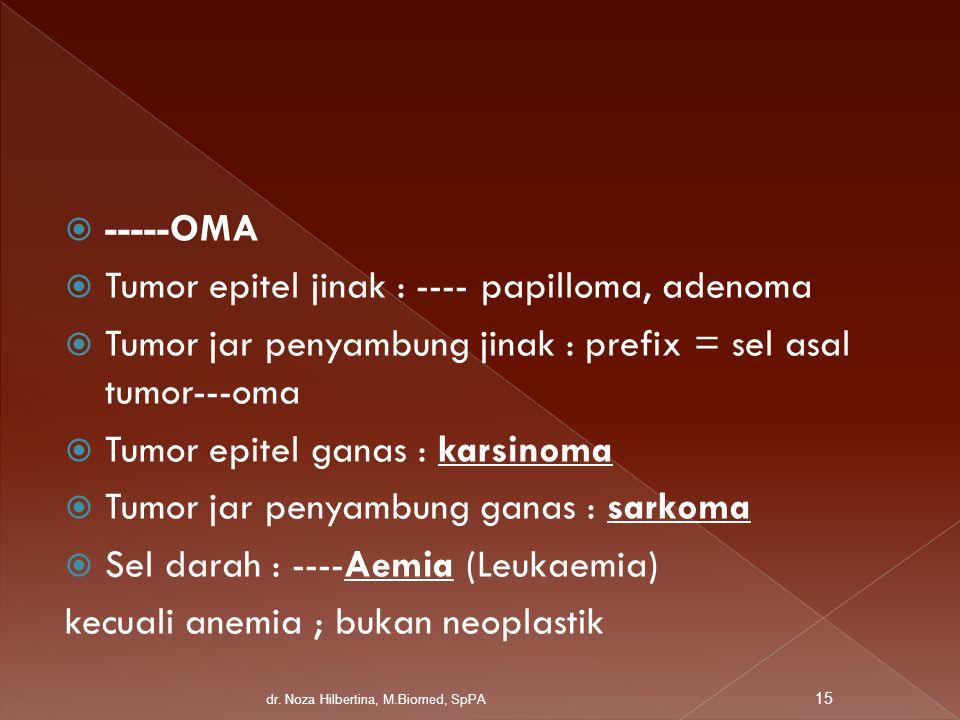 Tumor epitel jinak : ---- papilloma, adenoma