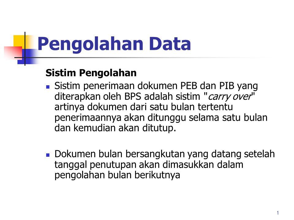 Pengolahan Data Sistim Pengolahan